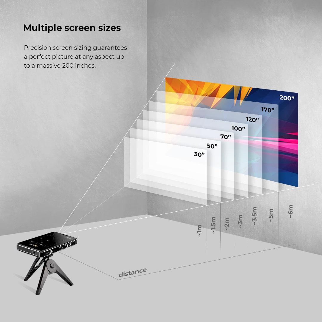 Prima Pocket Projector screen displays