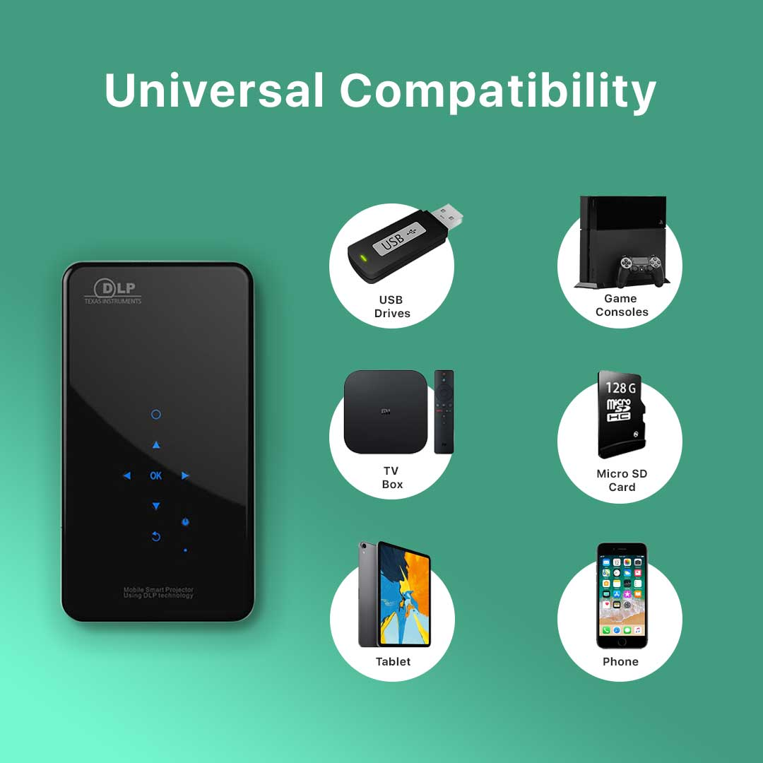 Prima projector Compatibility